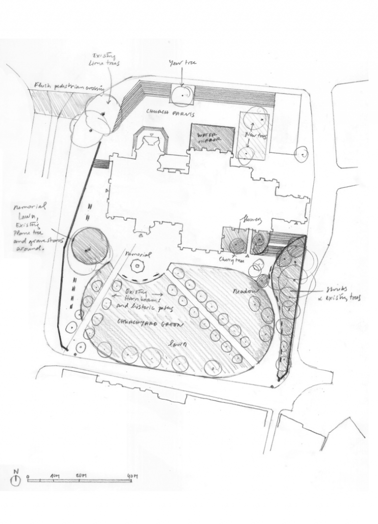 Djao-Rakitine St Mary Redcliffe, Bristol